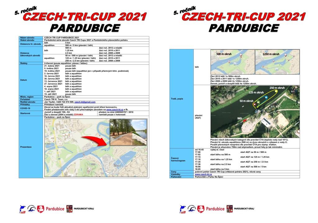 CTC_2021_Pce