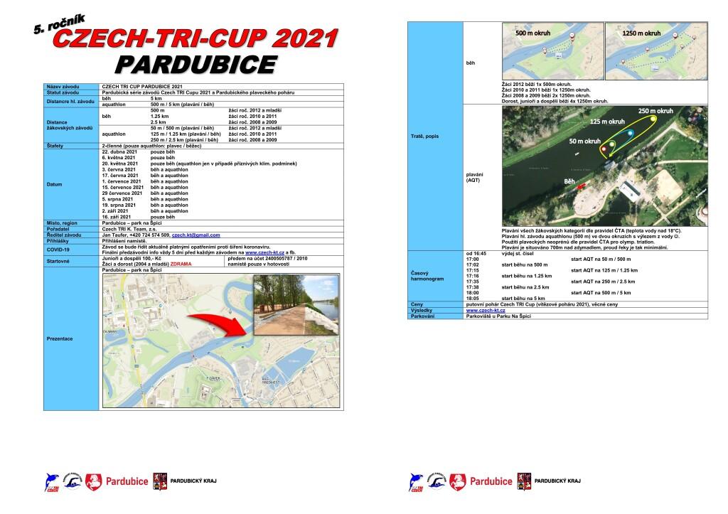 CTC_2021_Pce_2021